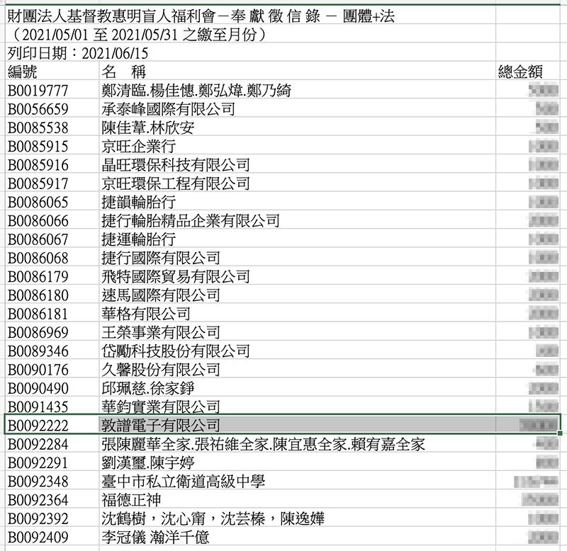 Proof of donation-Huiming Blind Welfare Association